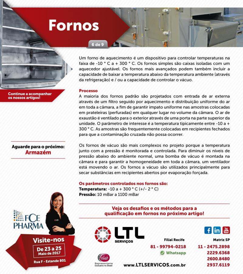 Fornos – Processos